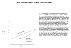 life-change-with-vibration_graph