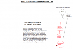 what-causes-what-happens-1