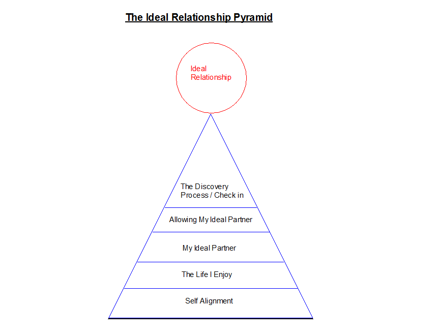 The Ideal Relationship-pic8814
